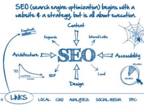 Cum ajung pe prima pagina in Google
